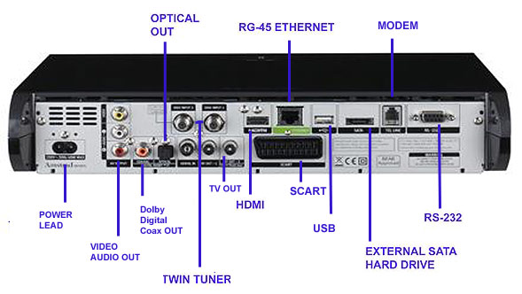 back_skyHD sky box wiring diagram pedal wiring diagram \u2022 wiring diagrams j  at crackthecode.co