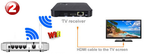 uk broadband HD  tv receiver